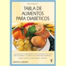 Tabla de alimentos para diabéticos - Hispano Europea