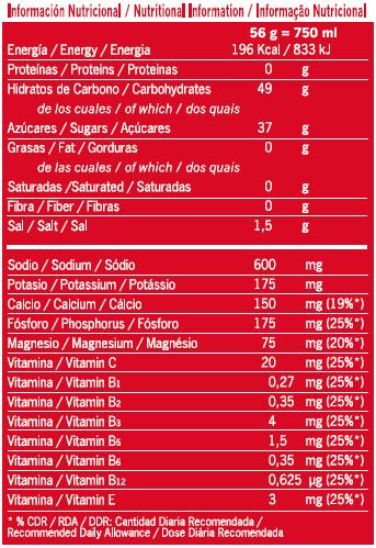 Información nutricional