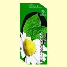 Holoextract Migrasol - 50 ml - Equisalud