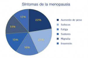 menopausia3