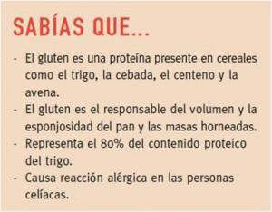 gluten1