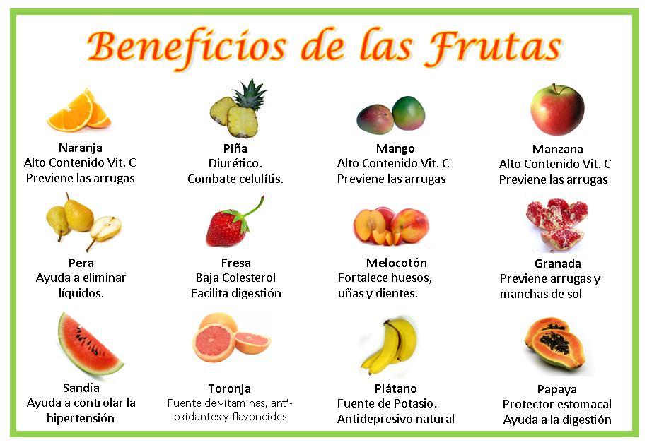 Las vitaminas de las frutas | EL Blog de Dietetica Online