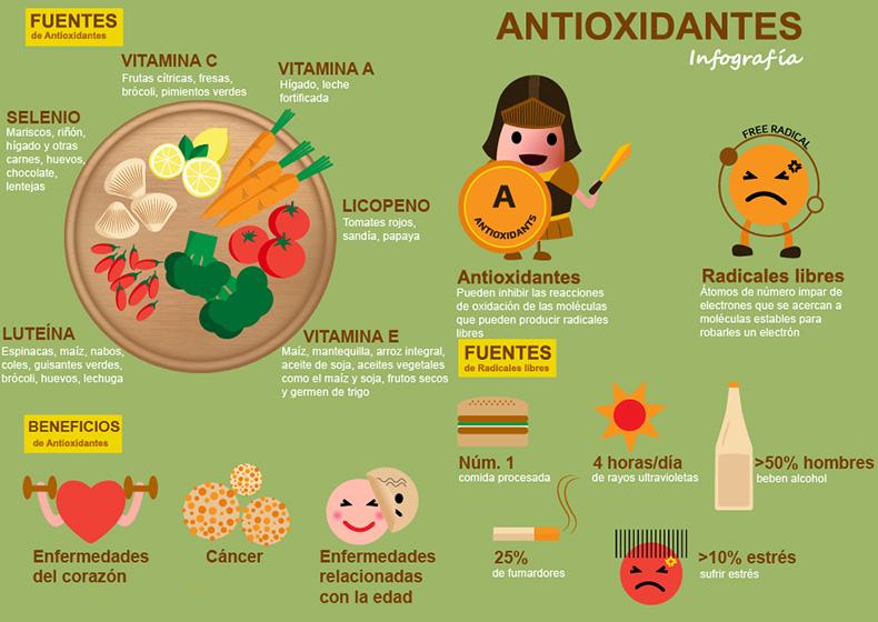 antioxidantes-infografia